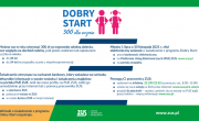 plakat Dobry Start+
